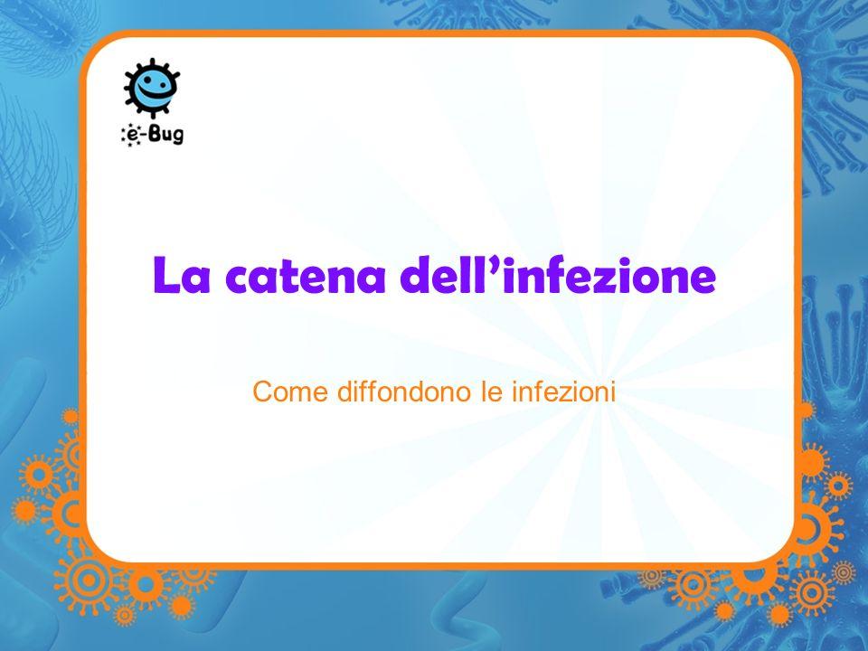 La catena dellinfezione Come diffondono le infezioni