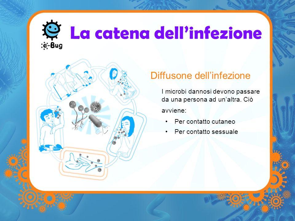 La catena dellinfezione Diffusone dellinfezione I microbi dannosi devono passare da una persona ad unaltra. Ciò avviene: Per contatto cutaneo Per cont