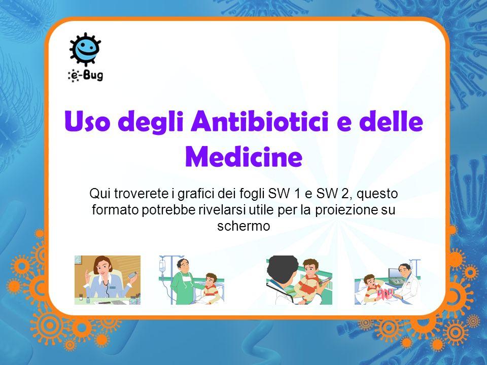 Uso degli Antibiotici e delle Medicine Qui troverete i grafici dei fogli SW 1 e SW 2, questo formato potrebbe rivelarsi utile per la proiezione su sch