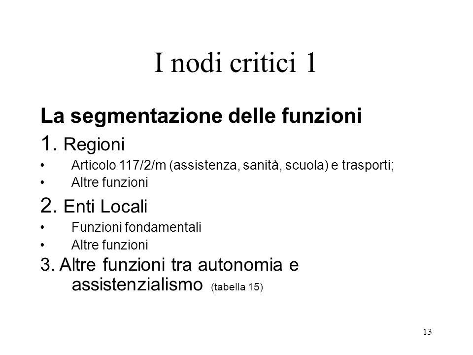 13 I nodi critici 1 La segmentazione delle funzioni 1.