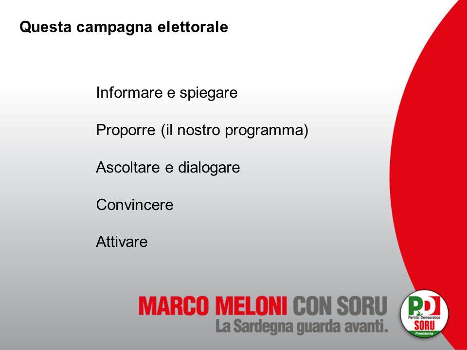 Questa campagna elettorale Informare e spiegare Proporre (il nostro programma) Ascoltare e dialogare Convincere Attivare