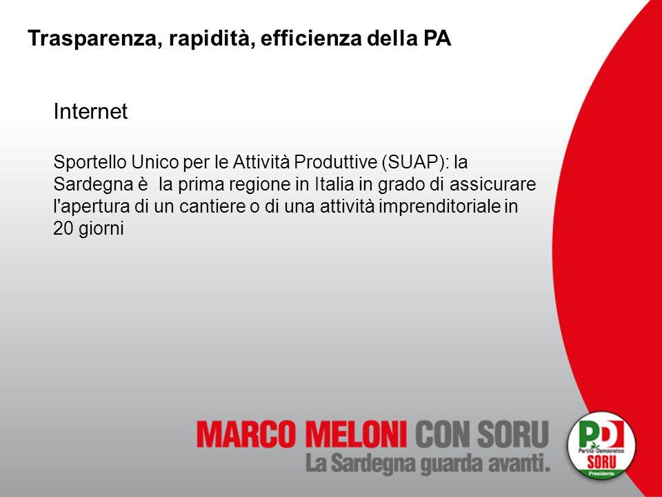 Trasparenza, rapidità, efficienza della PA Internet Sportello Unico per le Attività Produttive (SUAP): la Sardegna è la prima regione in Italia in gra