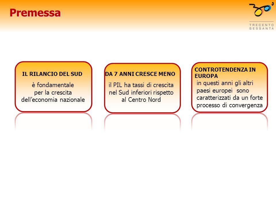 OCSE /PISA 2006