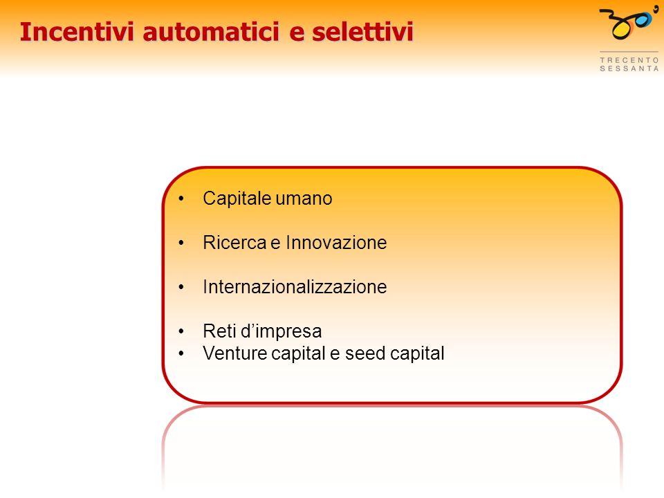 Incentivi automatici e selettivi Capitale umano Ricerca e Innovazione Internazionalizzazione Reti dimpresa Venture capital e seed capital