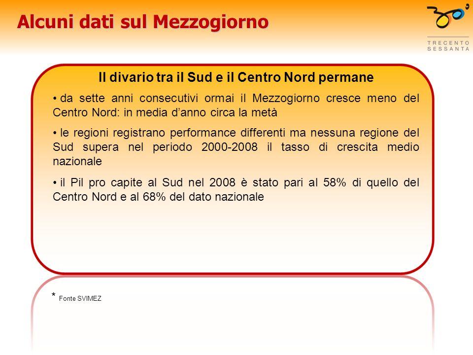 In quale contesto nazionale: rapporto OCSE 2009 Aumenta il divario dellItalia a causa della bassa produttività: Italia al 19 esimo posto su 29 ultimo tra i big europei (OCSE rapp.