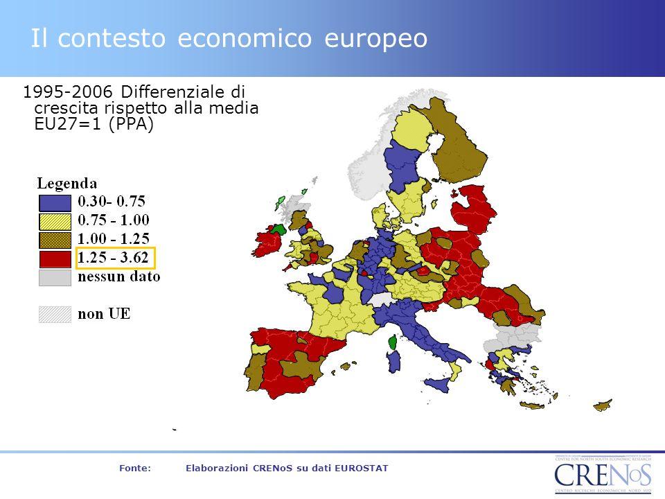 Il contesto economico europeo 1995-2006 Differenziale di crescita rispetto alla media EU27=1 (PPA) Fonte:Elaborazioni CRENoS su dati EUROSTAT