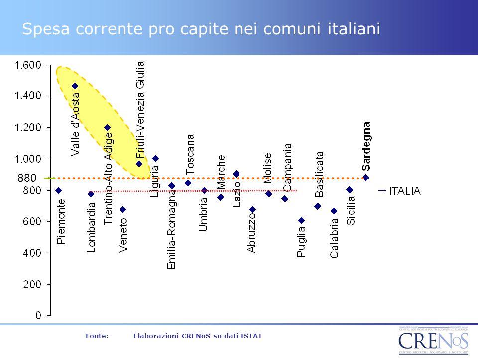 Spesa corrente pro capite nei comuni italiani 880 Fonte:Elaborazioni CRENoS su dati ISTAT