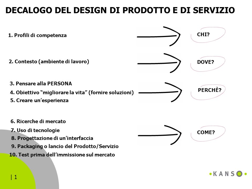 | 2 1.PROFILI DI COMPETENZA Il concept design richiede almeno tre diversi tipi di competenze: sociologiche, economiche e di design, connesse in maniera innovativa.