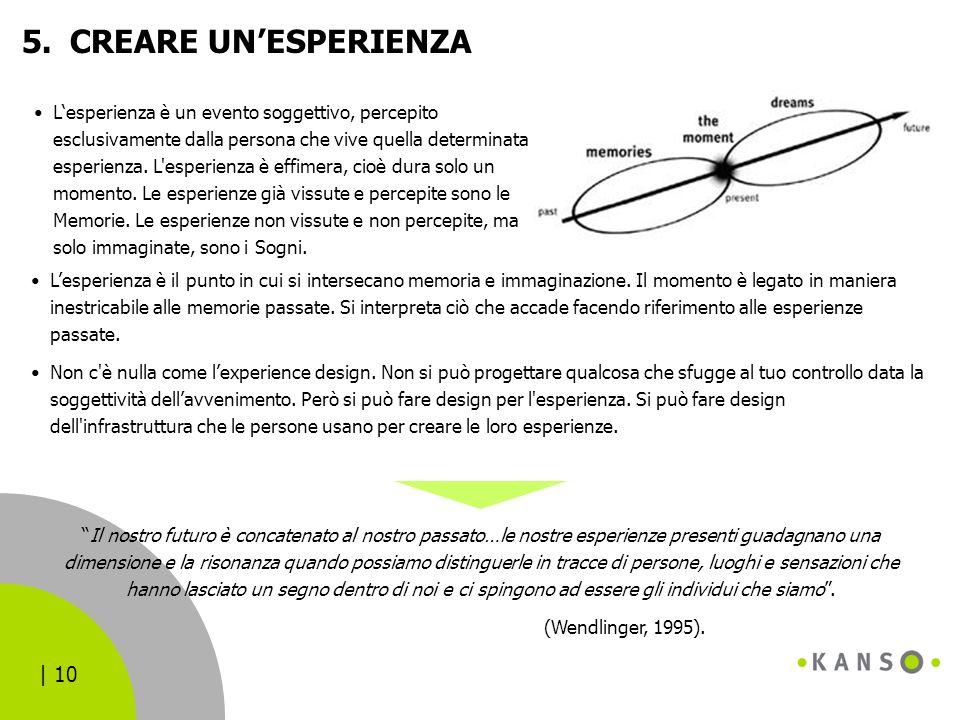   10 5.CREARE UNESPERIENZA Lesperienza è un evento soggettivo, percepito esclusivamente dalla persona che vive quella determinata esperienza. L'esperi