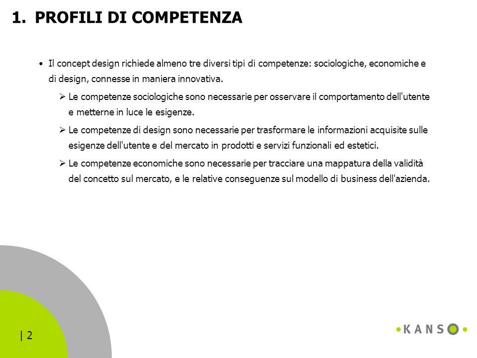   2 1.PROFILI DI COMPETENZA Il concept design richiede almeno tre diversi tipi di competenze: sociologiche, economiche e di design, connesse in manier