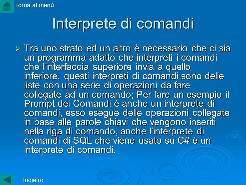 Interprete di comandi Tra uno strato ed un altro è necessario che ci sia un programma adatto che interpreti i comandi che linterfaccia superiore invia