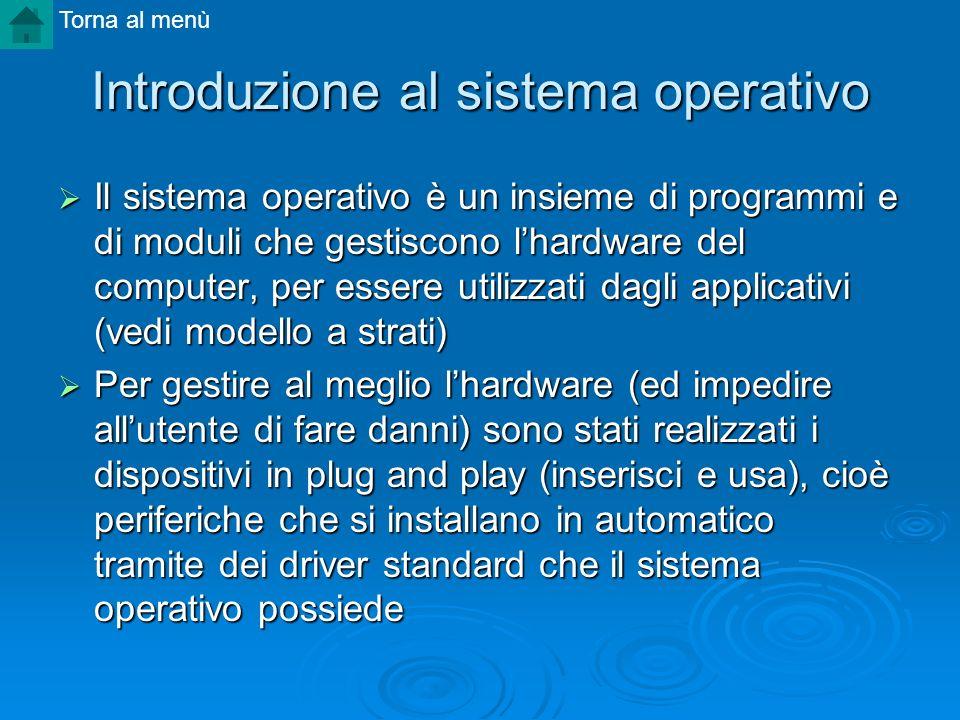 Introduzione al sistema operativo Il sistema operativo è un insieme di programmi e di moduli che gestiscono lhardware del computer, per essere utilizz