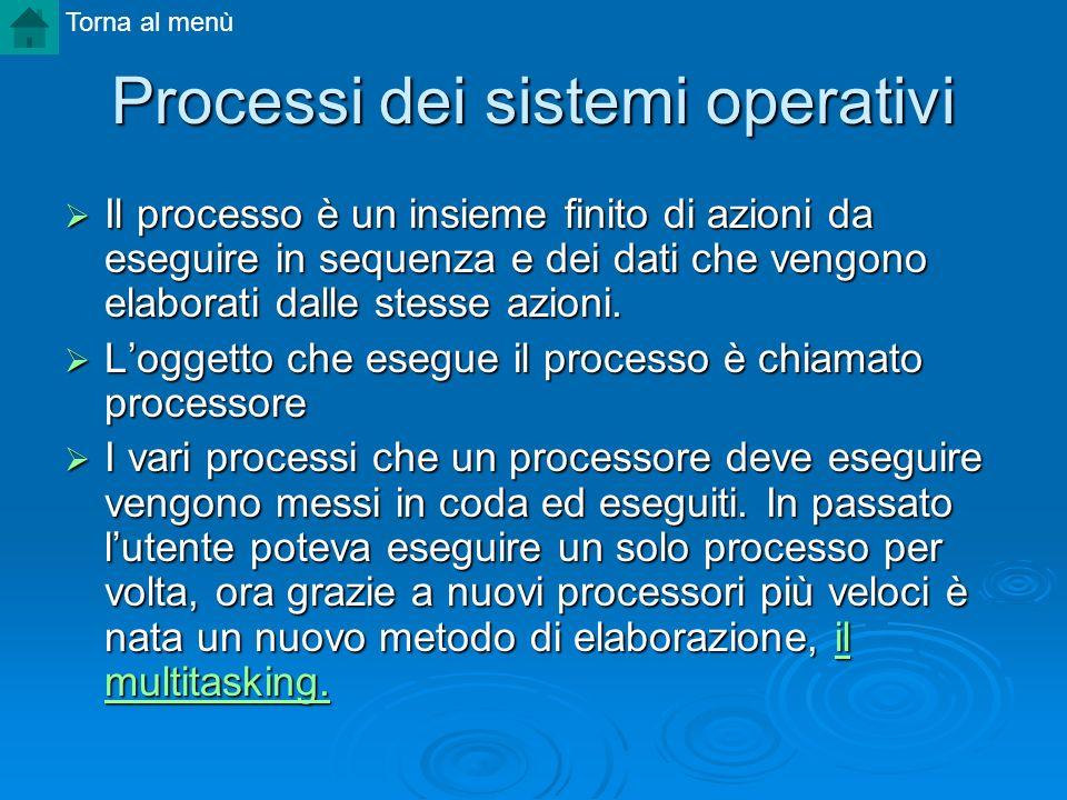 Processi dei sistemi operativi Il processo è un insieme finito di azioni da eseguire in sequenza e dei dati che vengono elaborati dalle stesse azioni.