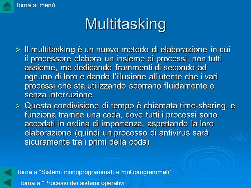 Multitasking Il multitasking è un nuovo metodo di elaborazione in cui il processore elabora un insieme di processi, non tutti assieme, ma dedicando fr