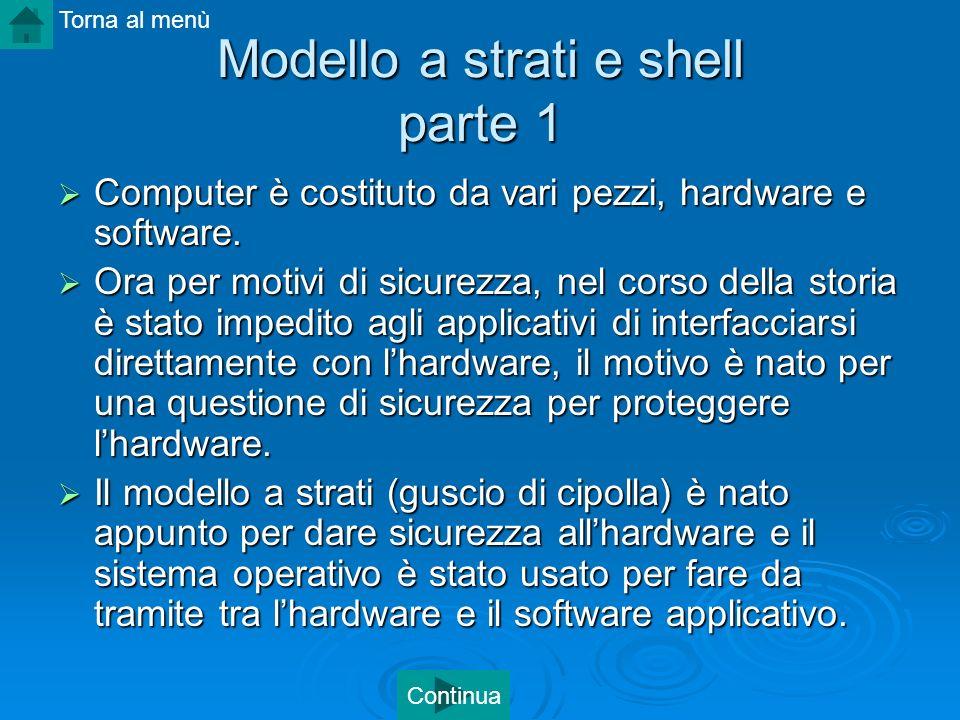 Modello a strati e shell parte 1 Computer è costituto da vari pezzi, hardware e software. Computer è costituto da vari pezzi, hardware e software. Ora