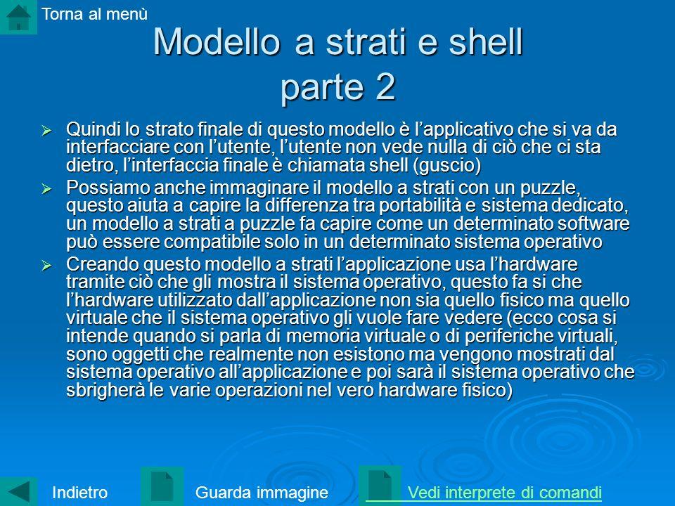 Modello a strati e shell parte 2 Quindi lo strato finale di questo modello è lapplicativo che si va da interfacciare con lutente, lutente non vede nul