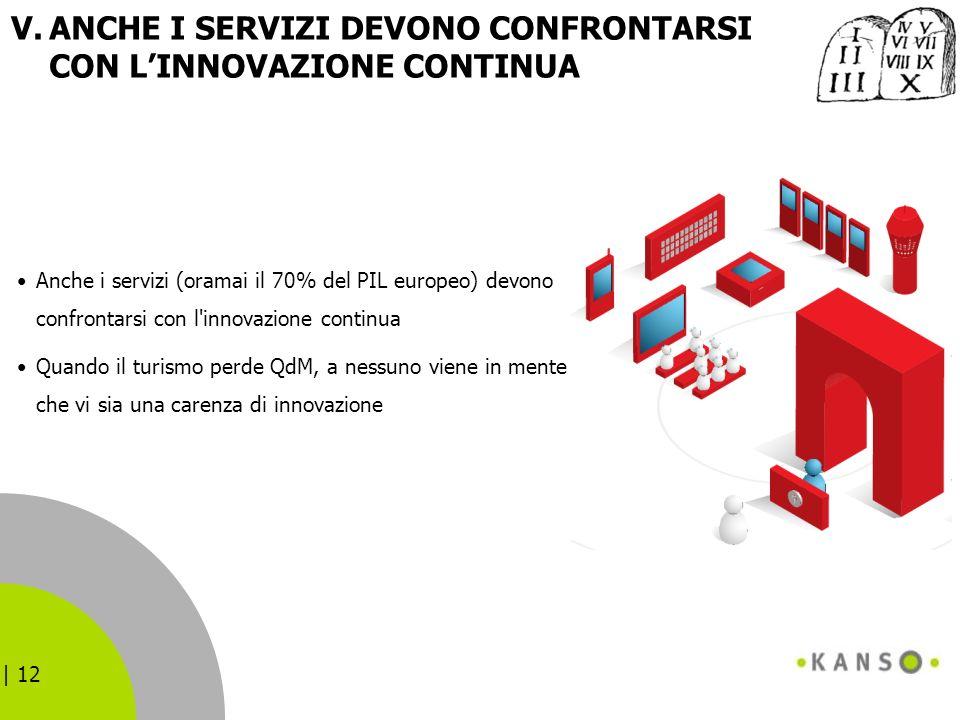 | 12 V.ANCHE I SERVIZI DEVONO CONFRONTARSI CON LINNOVAZIONE CONTINUA Anche i servizi (oramai il 70% del PIL europeo) devono confrontarsi con l'innovaz