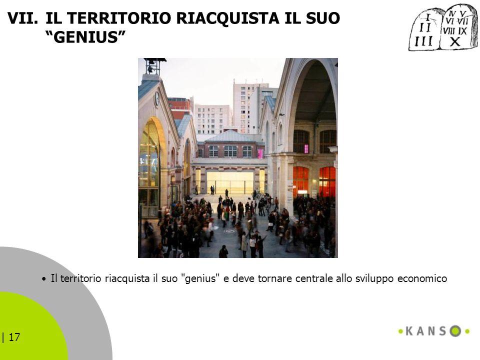 | 17 VII.IL TERRITORIO RIACQUISTA IL SUO GENIUS Il territorio riacquista il suo