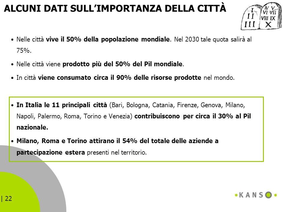 | 22 Nelle città vive il 50% della popolazione mondiale. Nel 2030 tale quota salirà al 75%. Nelle città viene prodotto più del 50% del Pil mondiale. I