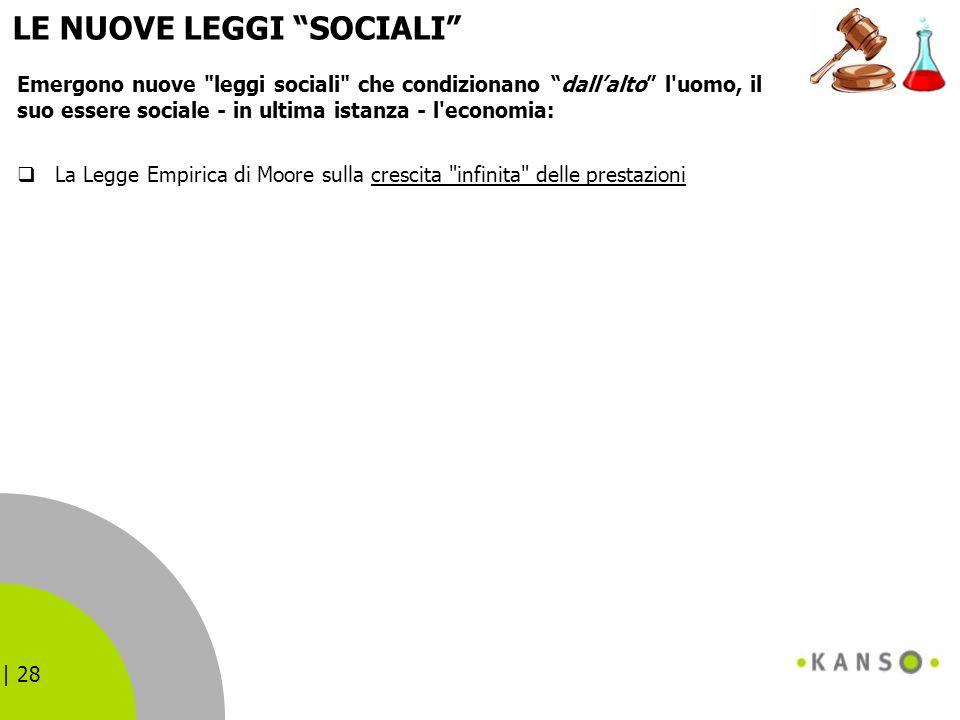 | 28 LE NUOVE LEGGI SOCIALI La Legge Empirica di Moore sulla crescita