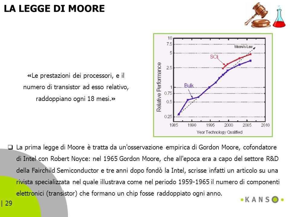 | 29 LA LEGGE DI MOORE La prima legge di Moore è tratta da un'osservazione empirica di Gordon Moore, cofondatore di Intel con Robert Noyce: nel 1965 G
