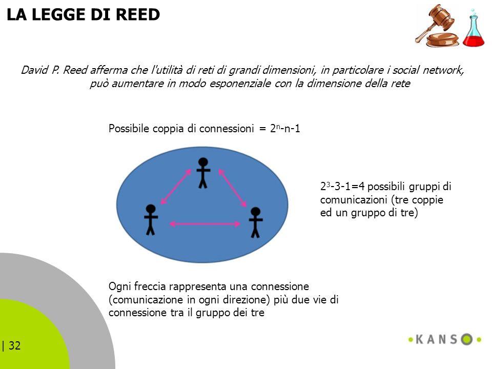 | 32 LA LEGGE DI REED David P. Reed afferma che l'utilità di reti di grandi dimensioni, in particolare i social network, può aumentare in modo esponen
