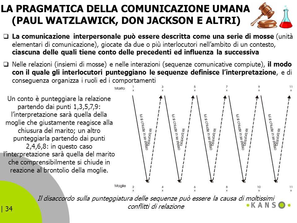 | 34 LA PRAGMATICA DELLA COMUNICAZIONE UMANA (PAUL WATZLAWICK, DON JACKSON E ALTRI) La comunicazione interpersonale può essere descritta come una seri
