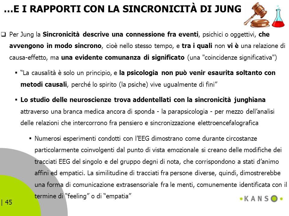 | 45 Per Jung la Sincronicità descrive una connessione fra eventi, psichici o oggettivi, che avvengono in modo sincrono, cioè nello stesso tempo, e tr