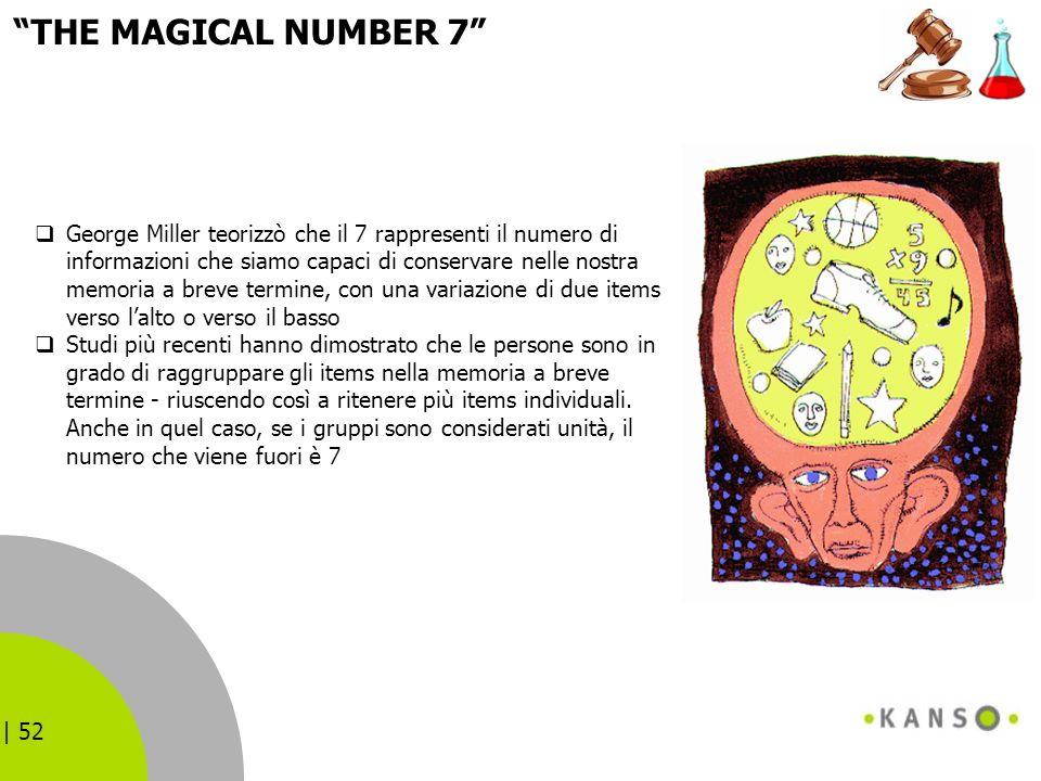 | 52 THE MAGICAL NUMBER 7 George Miller teorizzò che il 7 rappresenti il numero di informazioni che siamo capaci di conservare nelle nostra memoria a