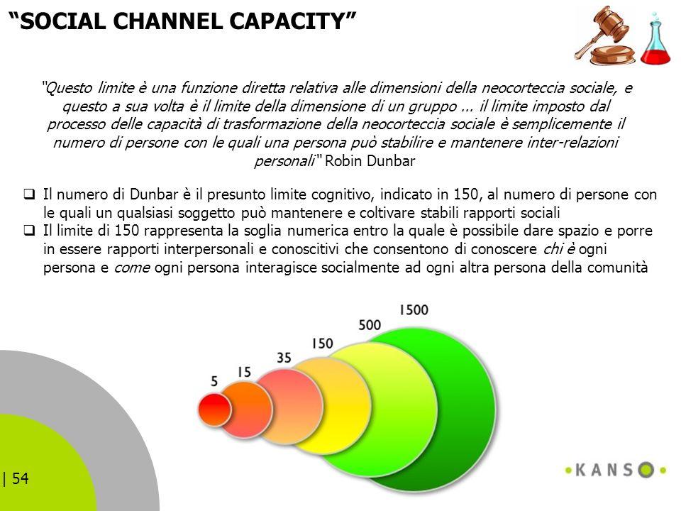 | 54 SOCIAL CHANNEL CAPACITY Il numero di Dunbar è il presunto limite cognitivo, indicato in 150, al numero di persone con le quali un qualsiasi sogge