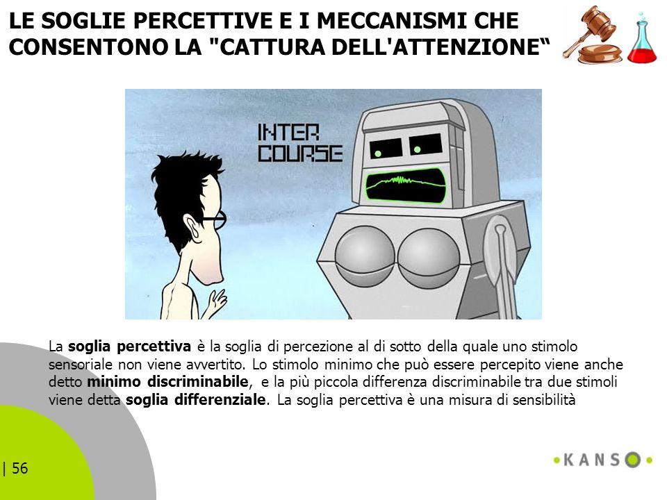 | 56 LE SOGLIE PERCETTIVE E I MECCANISMI CHE CONSENTONO LA