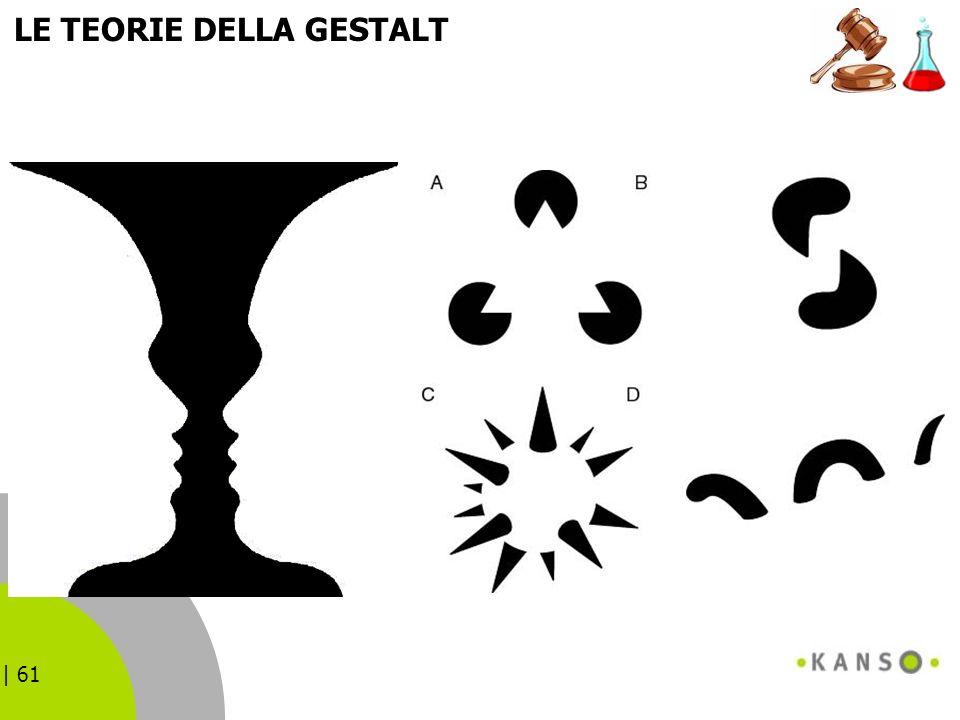 | 61 LE TEORIE DELLA GESTALT