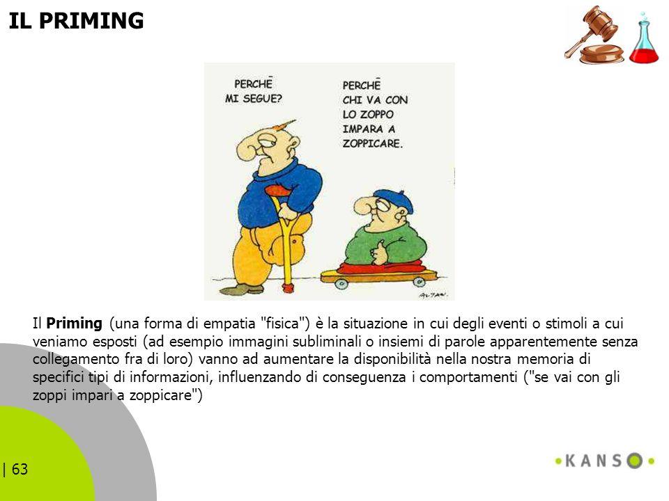 | 63 IL PRIMING Il Priming (una forma di empatia