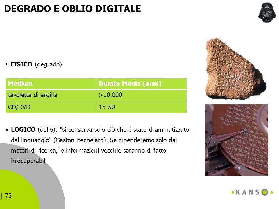 | 73 DEGRADO E OBLIO DIGITALE LOGICO (oblio):