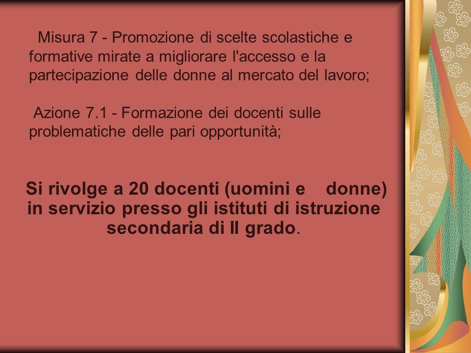Articolazione e contenuti del progetto MODULO 1: MODULO 1: LA FUNZIONE DOCENTE E LE PARI OPPORTUNITÀ MODULO 2MODULO 2: IL RUOLO DELLA DONNA NEL CONTESTO STORICO E LETTERARIO MODULO 3: MODULO 3: INIZIATIVE LEGISLATIVE ITALIANE ED EUROPEE A FAVORE DELLE DONNE