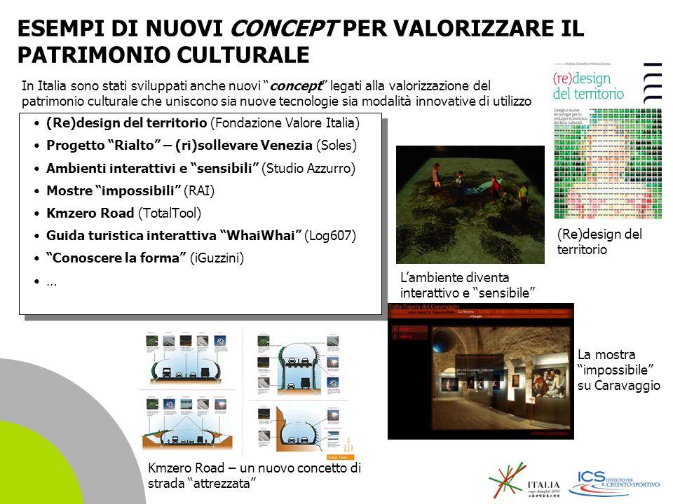 | 27 ESEMPI DI NUOVI CONCEPT PER VALORIZZARE IL PATRIMONIO CULTURALE (Re)design del territorio (Fondazione Valore Italia) Progetto Rialto – (ri)sollevare Venezia (Soles) Ambienti interattivi e sensibili (Studio Azzurro) Mostre impossibili (RAI) Kmzero Road (TotalTool) Guida turistica interattiva WhaiWhai (Log607) Conoscere la forma (iGuzzini) … Lambiente diventa interattivo e sensibile Kmzero Road – un nuovo concetto di strada attrezzata In Italia sono stati sviluppati anche nuovi concept legati alla valorizzazione del patrimonio culturale che uniscono sia nuove tecnologie sia modalità innovative di utilizzo (Re)design del territorio La mostra impossibile su Caravaggio