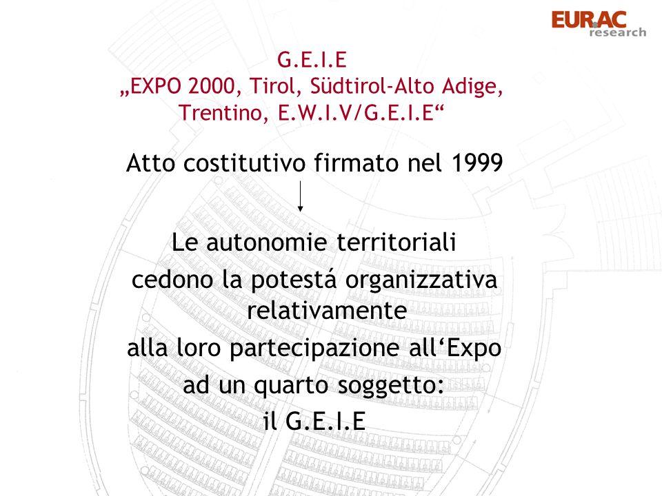 G.E.I.E EXPO 2000, Tirol, Südtirol-Alto Adige, Trentino, E.W.I.V/G.E.I.E Atto costitutivo firmato nel 1999 Le autonomie territoriali cedono la potestá organizzativa relativamente alla loro partecipazione allExpo ad un quarto soggetto: il G.E.I.E