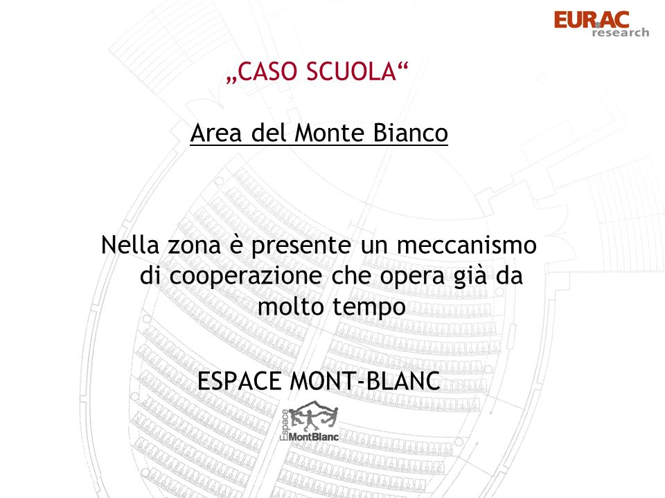 CASO SCUOLA Area del Monte Bianco Nella zona è presente un meccanismo di cooperazione che opera già da molto tempo ESPACE MONT-BLANC