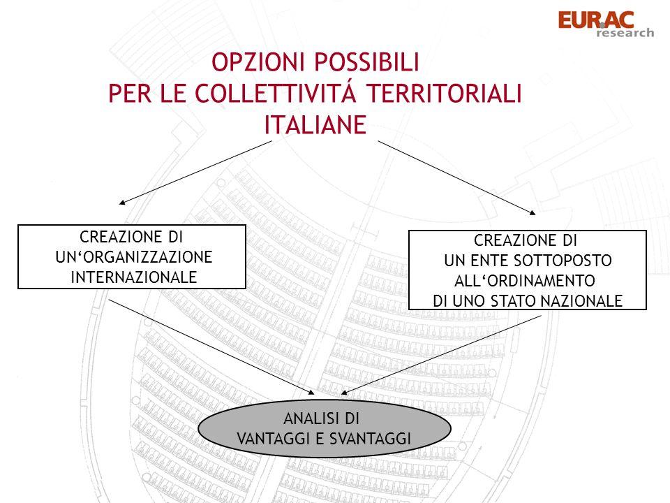 OPZIONI POSSIBILI PER LE COLLETTIVITÁ TERRITORIALI ITALIANE CREAZIONE DI UNORGANIZZAZIONE INTERNAZIONALE CREAZIONE DI UN ENTE SOTTOPOSTO ALLORDINAMENTO DI UNO STATO NAZIONALE ANALISI DI VANTAGGI E SVANTAGGI