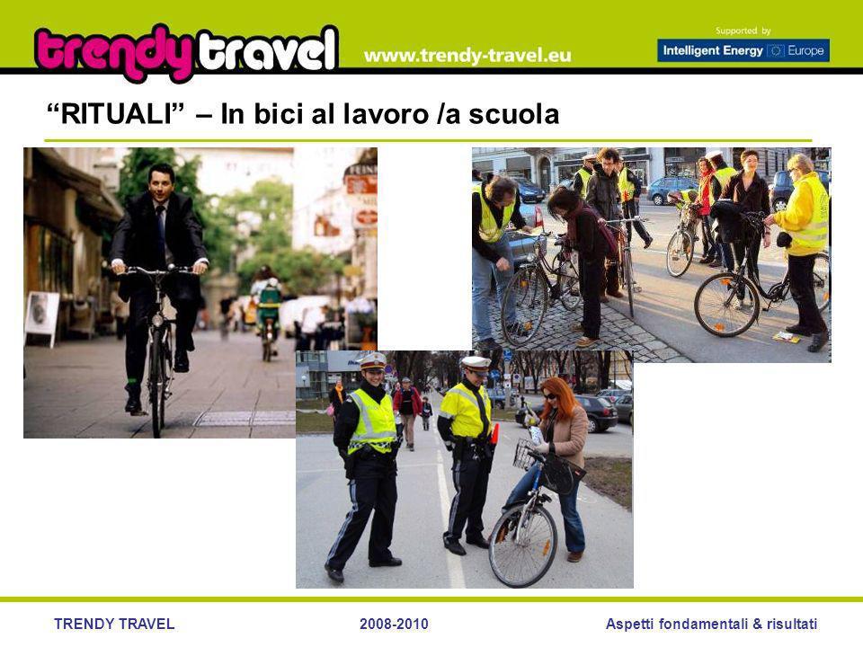 Aspetti fondamentali & risultatiTRENDY TRAVEL2008-2010 RITUALI – In bici al lavoro /a scuola