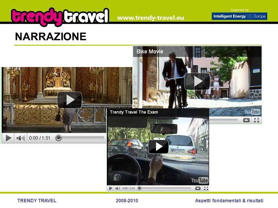 Aspetti fondamentali & risultatiTRENDY TRAVEL2008-2010 RITUALI – Cioccolata calda – in bici al freddo