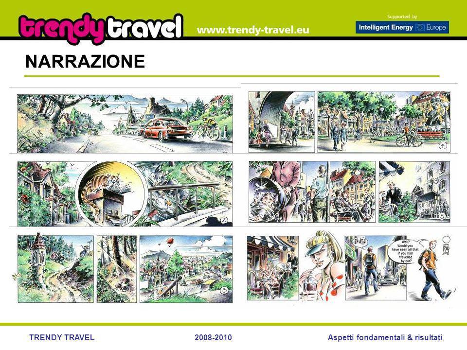 Aspetti fondamentali & risultatiTRENDY TRAVEL2008-2010 UN PIACERE PER GLI OCCHI – Creazioni artistiche