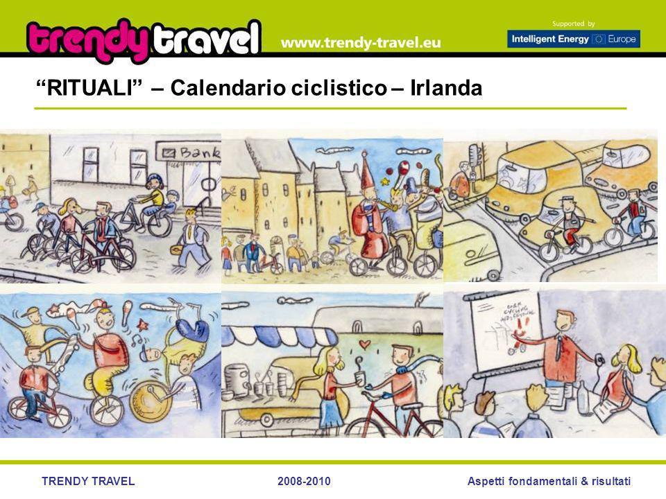 Aspetti fondamentali & risultatiTRENDY TRAVEL2008-2010 RITUALI – Calendario ciclistico – Irlanda