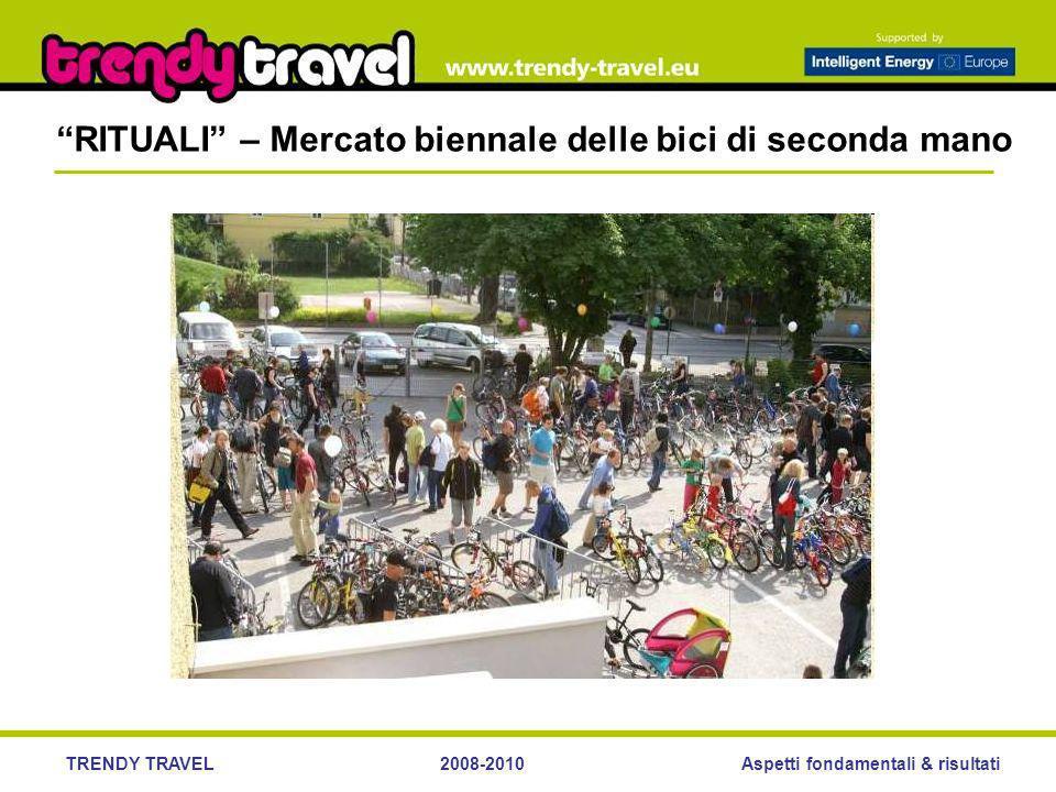 Aspetti fondamentali & risultatiTRENDY TRAVEL2008-2010 RITUALI – Mercato biennale delle bici di seconda mano