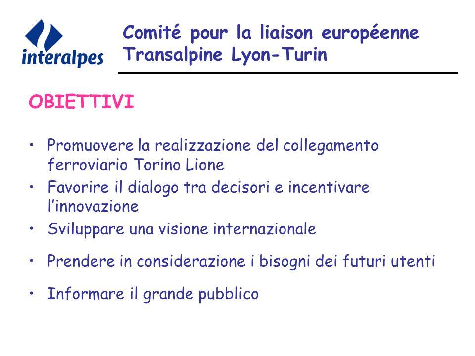 Comité pour la liaison européenne Transalpine Lyon-Turin OBIETTIVI Promuovere la realizzazione del collegamento ferroviario Torino Lione Favorire il dialogo tra decisori e incentivare linnovazione Sviluppare una visione internazionale Prendere in considerazione i bisogni dei futuri utenti Informare il grande pubblico
