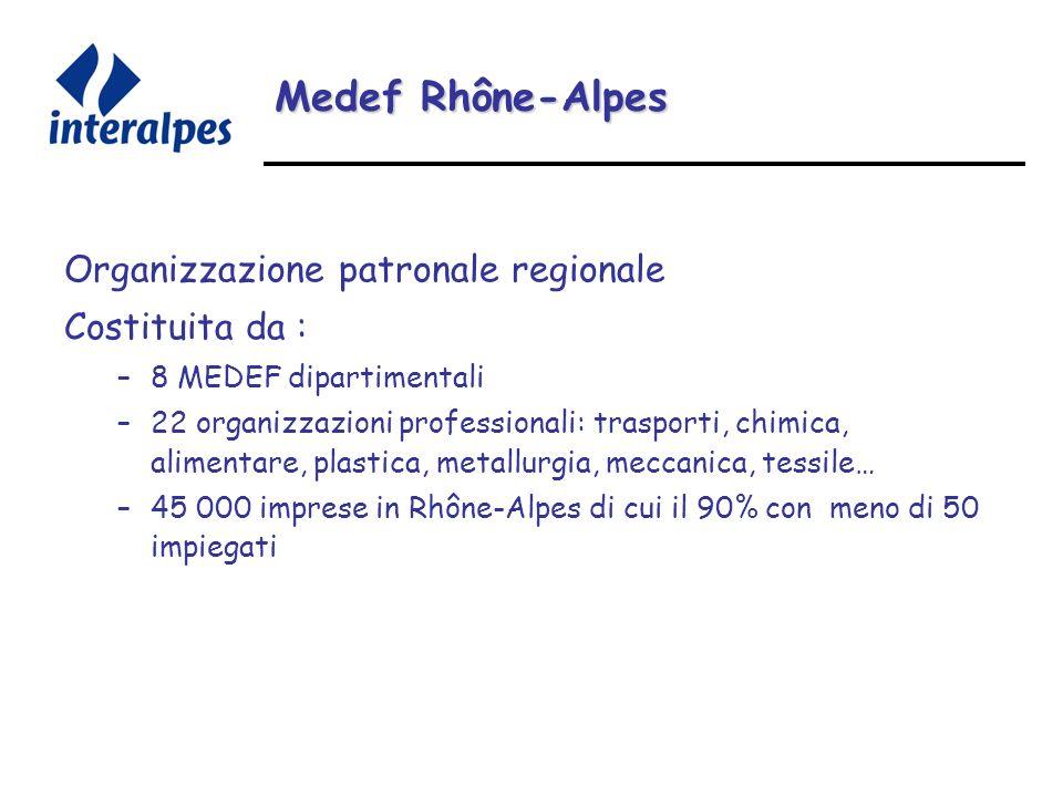 Medef Rhône-Alpes Organizzazione patronale regionale Costituita da : –8 MEDEF dipartimentali –22 organizzazioni professionali: trasporti, chimica, alimentare, plastica, metallurgia, meccanica, tessile… –45 000 imprese in Rhône-Alpes di cui il 90% con meno di 50 impiegati
