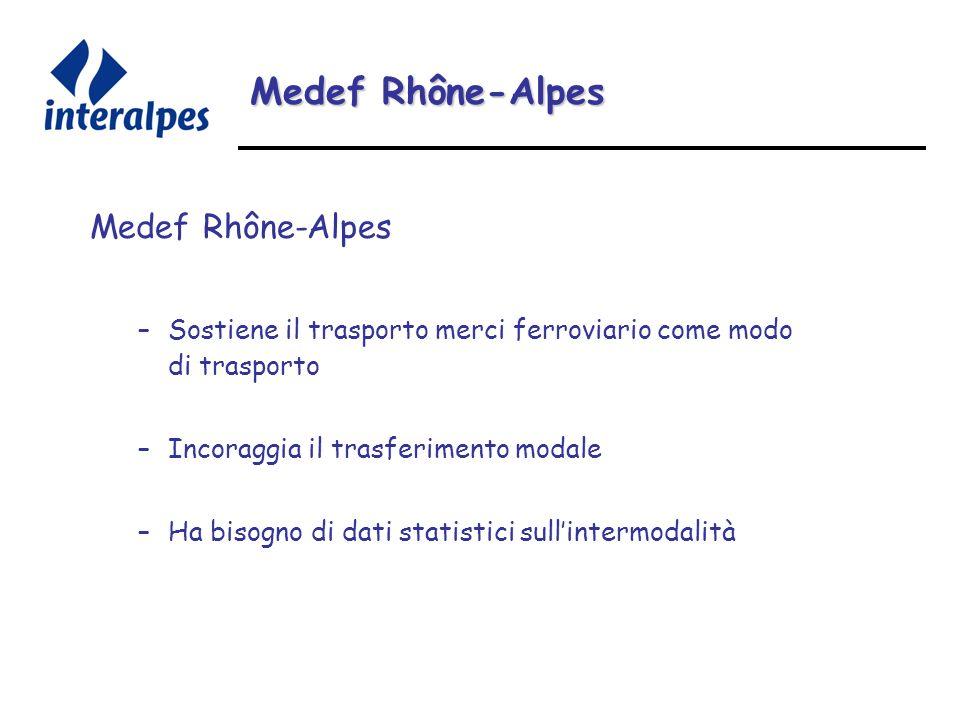 Medef Rhône-Alpes –Sostiene il trasporto merci ferroviario come modo di trasporto –Incoraggia il trasferimento modale –Ha bisogno di dati statistici sullintermodalità