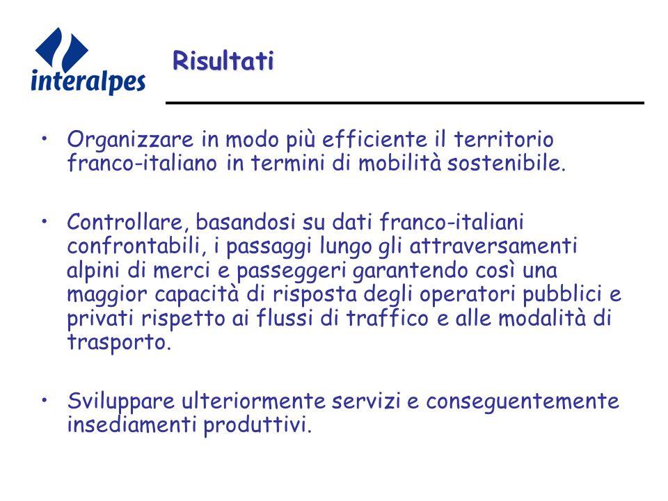Risultati Organizzare in modo più efficiente il territorio franco-italiano in termini di mobilità sostenibile.