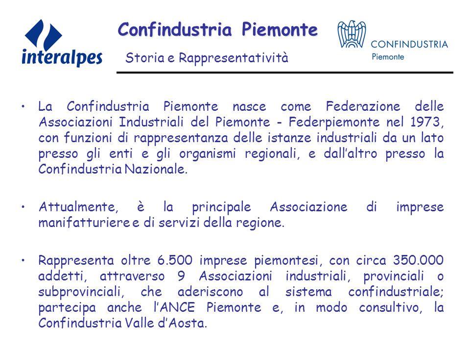 Confindustria Piemonte La Confindustria Piemonte nasce come Federazione delle Associazioni Industriali del Piemonte - Federpiemonte nel 1973, con funzioni di rappresentanza delle istanze industriali da un lato presso gli enti e gli organismi regionali, e dallaltro presso la Confindustria Nazionale.
