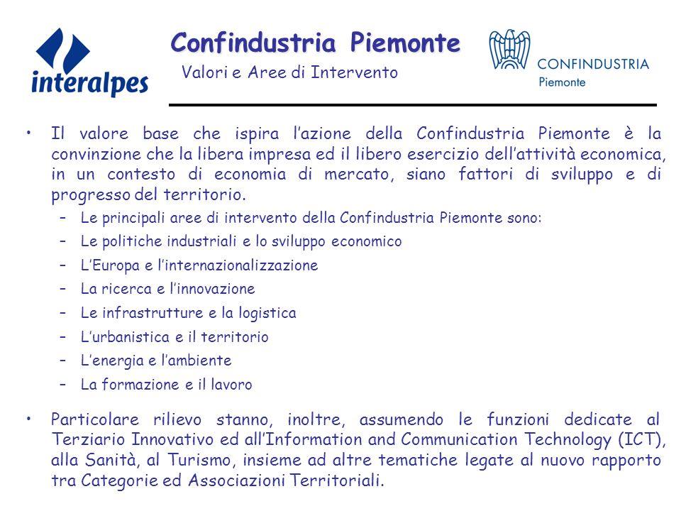Confindustria Piemonte Valori e Aree di Intervento Il valore base che ispira lazione della Confindustria Piemonte è la convinzione che la libera impresa ed il libero esercizio dellattività economica, in un contesto di economia di mercato, siano fattori di sviluppo e di progresso del territorio.